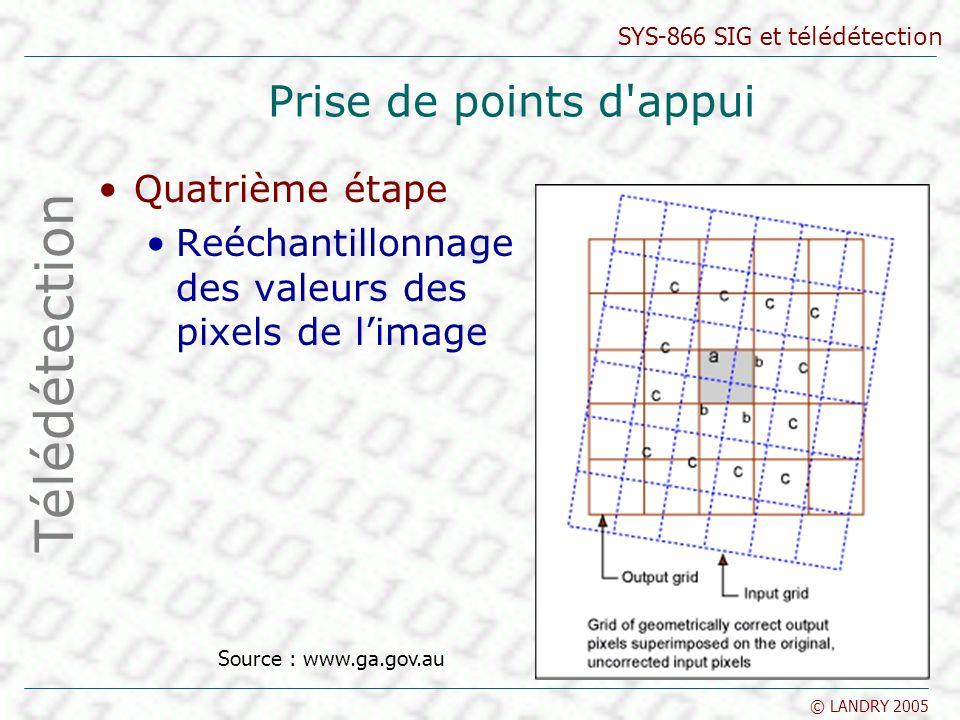 Télédétection Prise de points d appui Quatrième étape