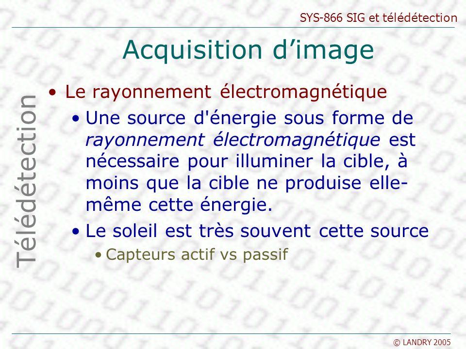 Acquisition d'image Télédétection Le rayonnement électromagnétique
