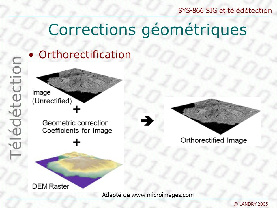 Corrections géométriques