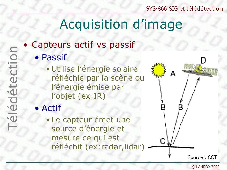 Acquisition d'image Télédétection Capteurs actif vs passif Passif