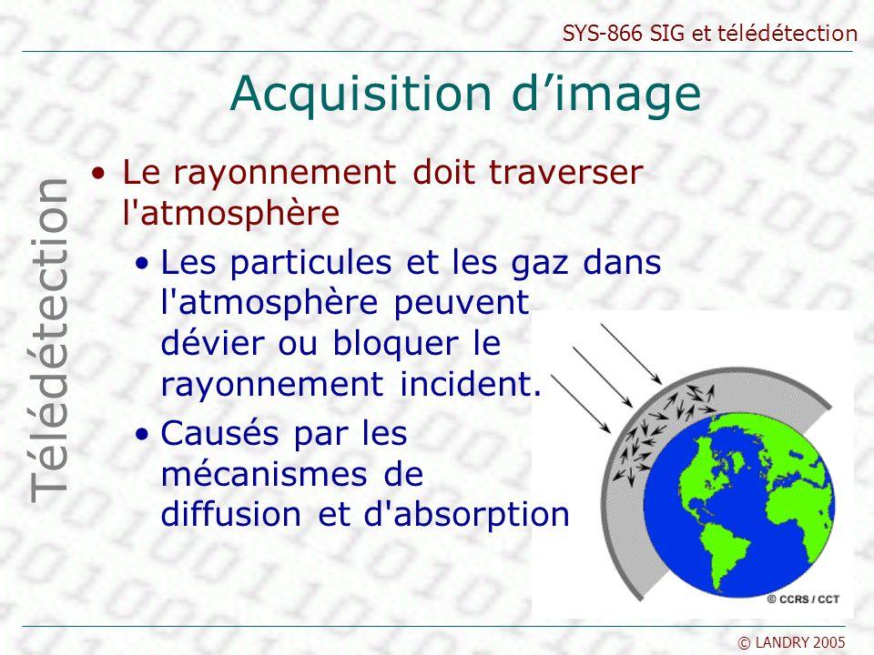Acquisition d'image Télédétection