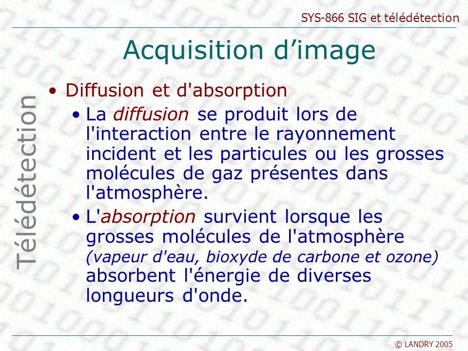 Acquisition d'image Télédétection Diffusion et d absorption