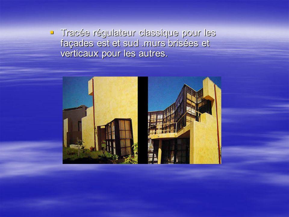 Tracée régulateur classique pour les façades est et sud