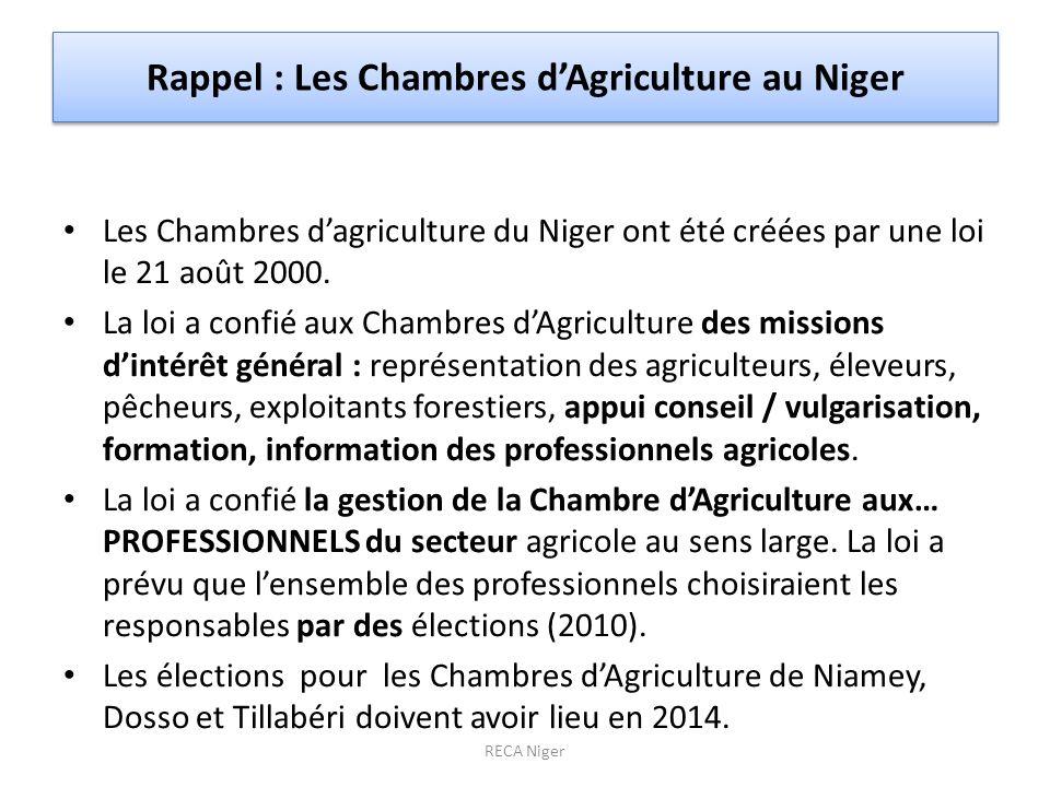 Rappel : Les Chambres d'Agriculture au Niger