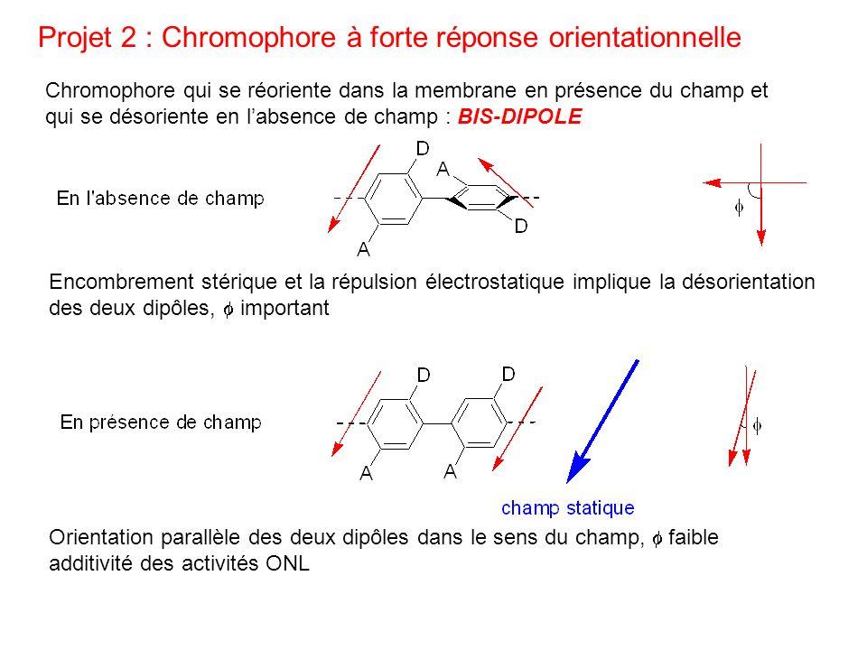 Projet 2 : Chromophore à forte réponse orientationnelle
