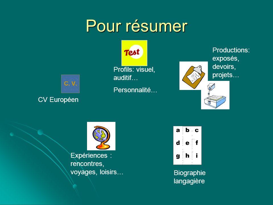 Pour résumer Productions: exposés, devoirs, projets…