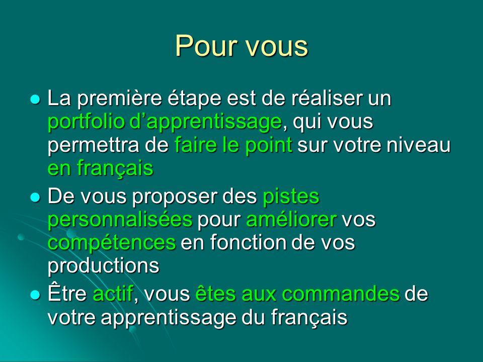 Pour vous La première étape est de réaliser un portfolio d'apprentissage, qui vous permettra de faire le point sur votre niveau en français.