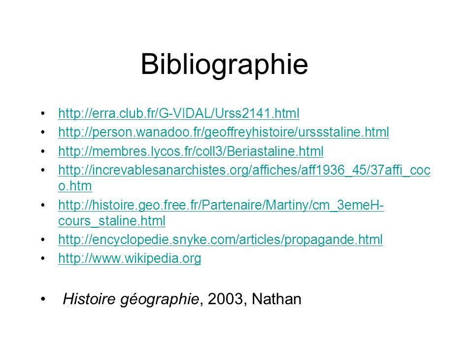 Bibliographie Histoire géographie, 2003, Nathan