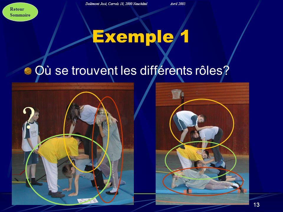 Exemple 1 Où se trouvent les différents rôles