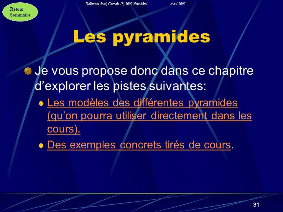 Les pyramides Je vous propose donc dans ce chapitre d'explorer les pistes suivantes: