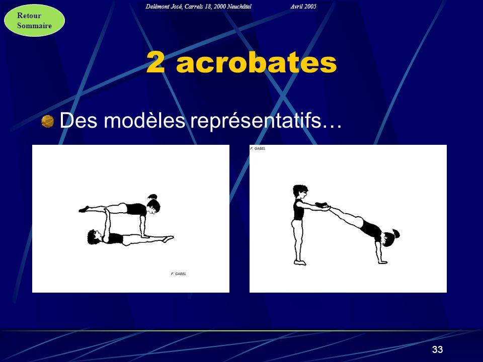 2 acrobates Des modèles représentatifs…