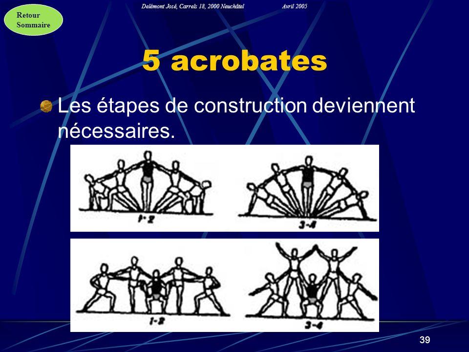 5 acrobates Les étapes de construction deviennent nécessaires.