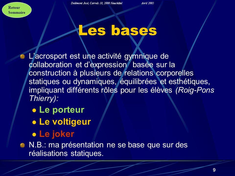 Les bases Le porteur Le voltigeur Le joker