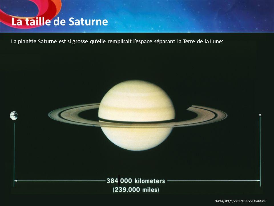La taille de Saturne La planète Saturne est si grosse qu'elle remplirait l'espace séparant la Terre de la Lune: