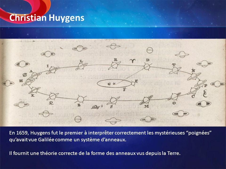 Christian Huygens ©2008 HowStuffWorks.