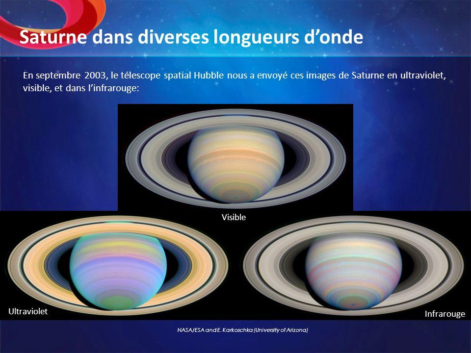 Saturne dans diverses longueurs d'onde