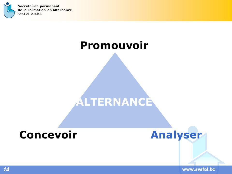 ALTERNANCE Concevoir Analyser