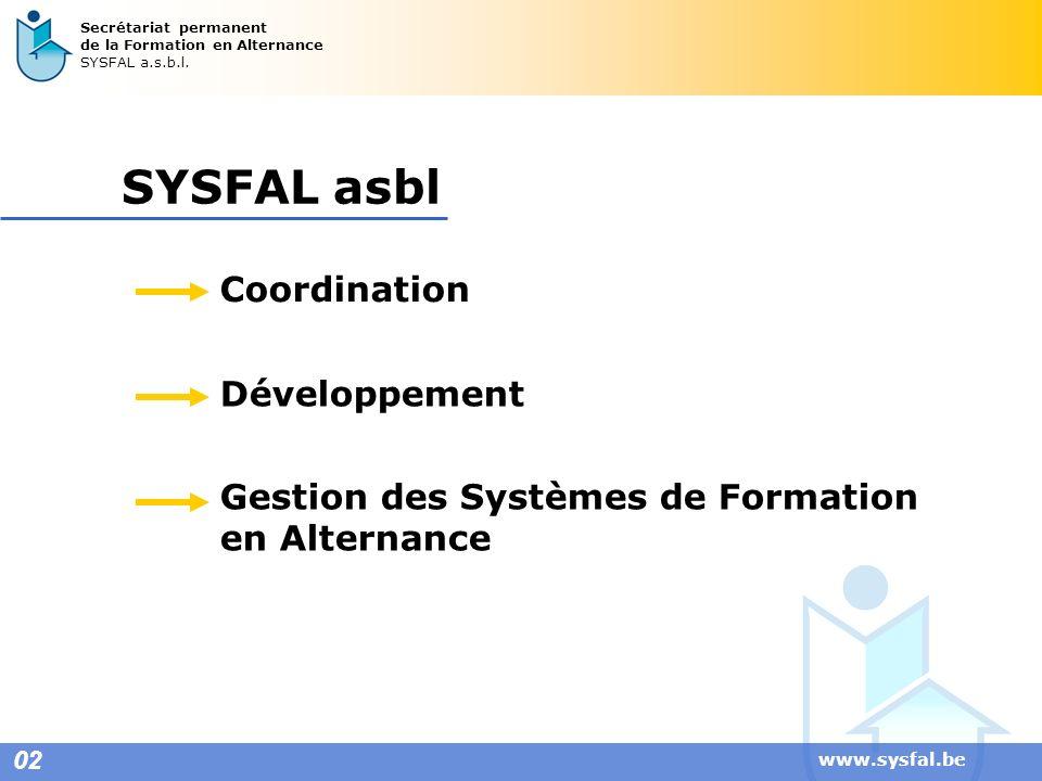 SYSFAL asbl Coordination Développement