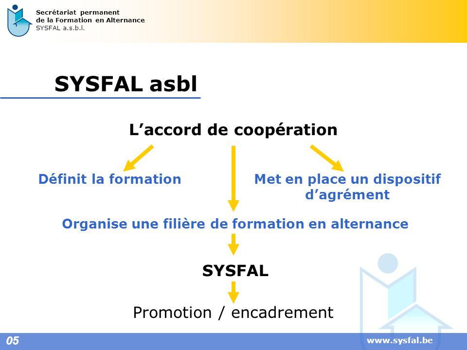 SYSFAL asbl L'accord de coopération SYSFAL Promotion / encadrement