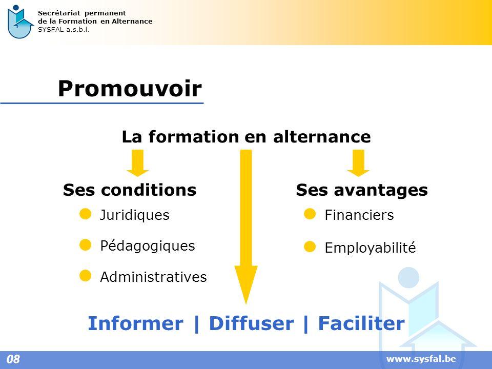 La formation en alternance Informer | Diffuser | Faciliter