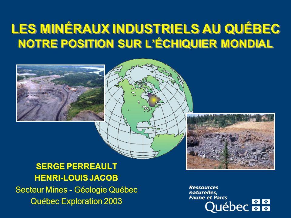 Secteur Mines - Géologie Québec