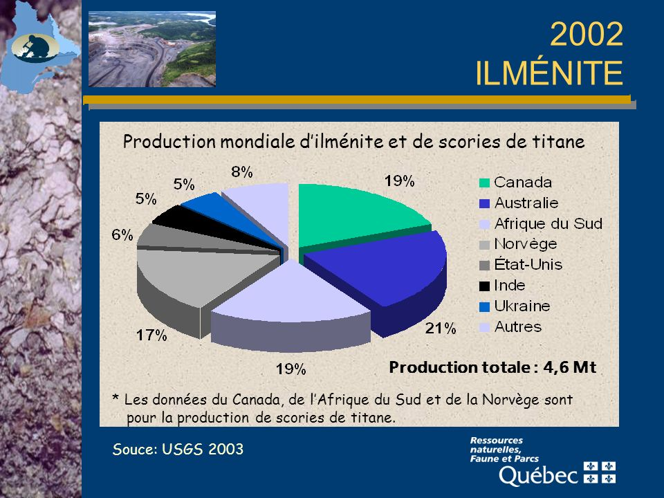 2002 ILMÉNITE Production mondiale d'ilménite et de scories de titane
