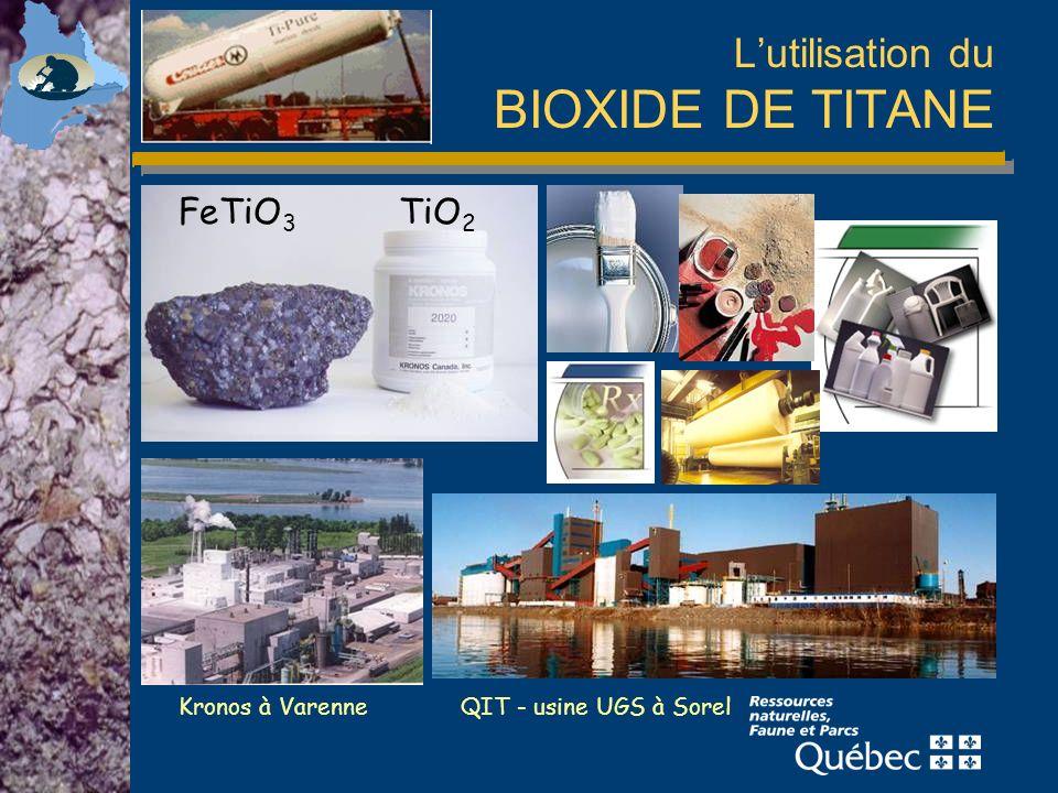 L'utilisation du BIOXIDE DE TITANE
