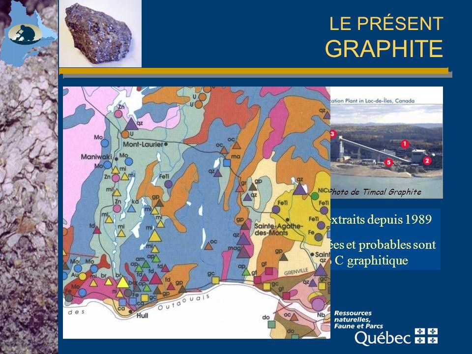 LE PRÉSENT GRAPHITE 25 Mt de minerai extraits depuis 1989