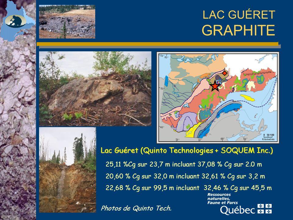 LAC GUÉRET GRAPHITE Lac Guéret (Quinto Technologies + SOQUEM Inc.)