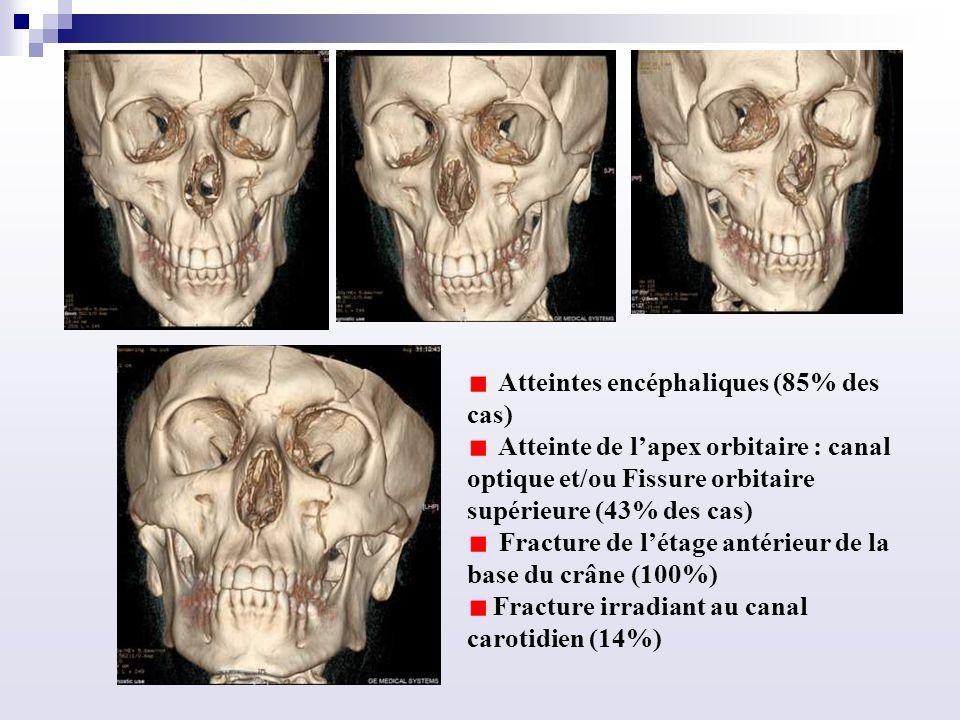 Atteintes encéphaliques (85% des cas)