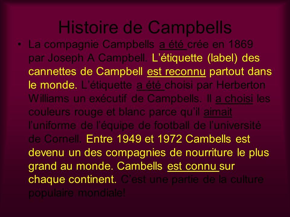 Histoire de Campbells