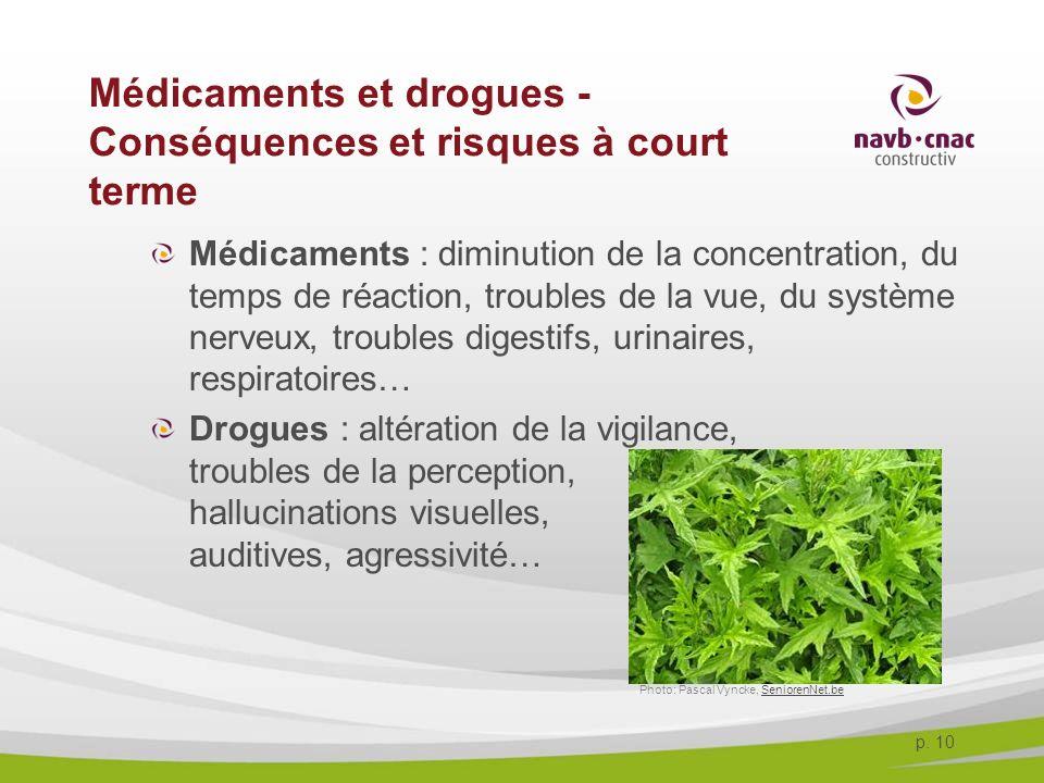 Médicaments et drogues - Conséquences et risques à court terme