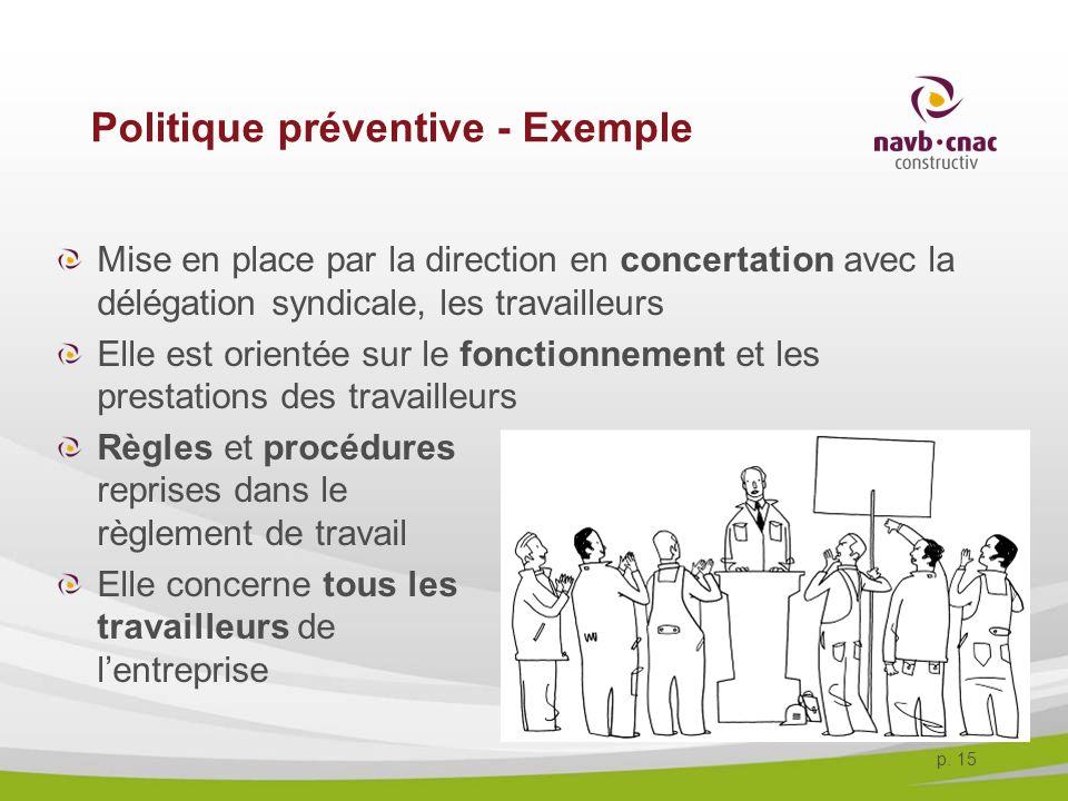 Politique préventive - Exemple