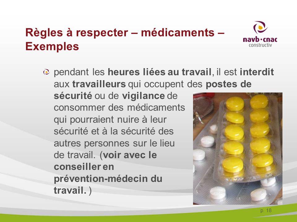 Règles à respecter – médicaments – Exemples