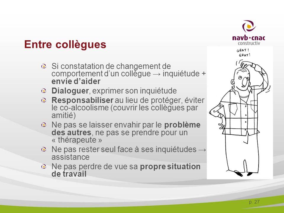 30-3-2017 Entre collègues. Si constatation de changement de comportement d'un collègue → inquiétude + envie d'aider.