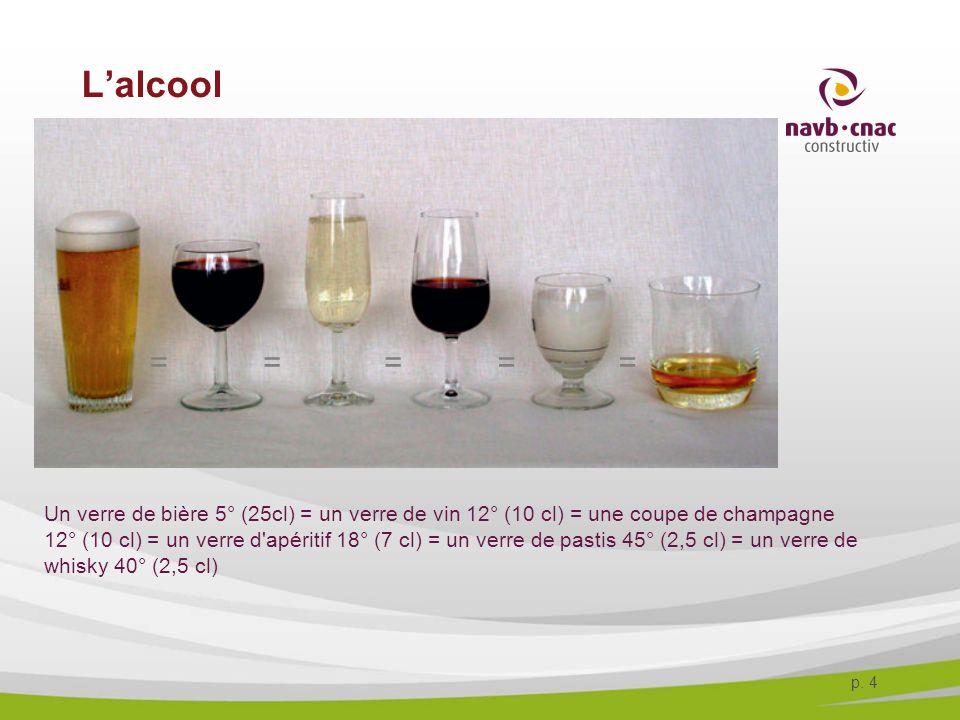 30-3-2017 L'alcool. = = = = =