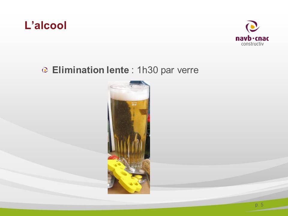 30-3-2017 L'alcool Elimination lente : 1h30 par verre