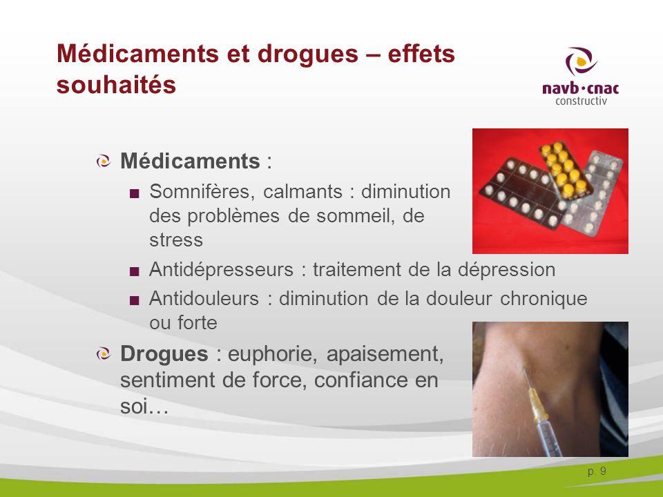 Médicaments et drogues – effets souhaités