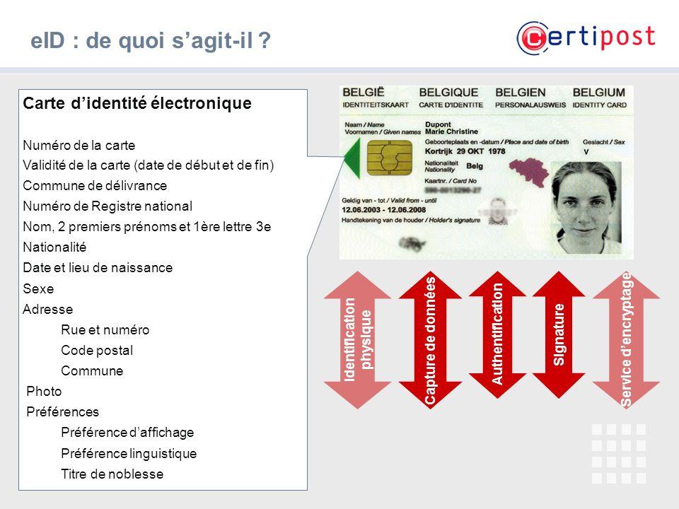 eID : de quoi s'agit-il Carte d'identité électronique