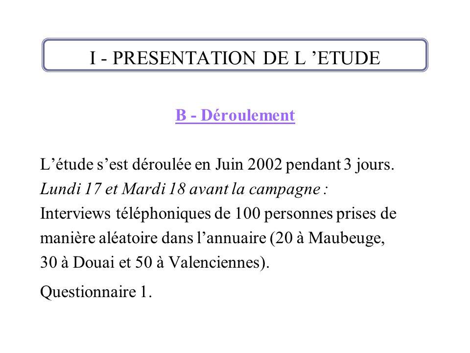 I - PRESENTATION DE L 'ETUDE