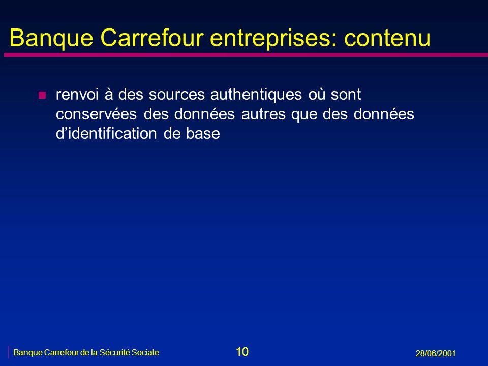 Banque Carrefour entreprises: contenu