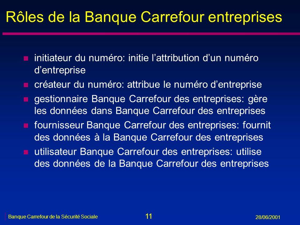 Rôles de la Banque Carrefour entreprises