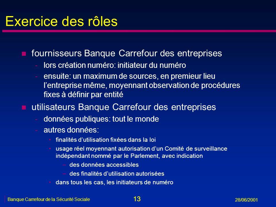 Exercice des rôles fournisseurs Banque Carrefour des entreprises