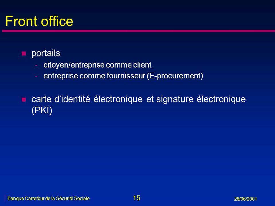 Front office portails. citoyen/entreprise comme client. entreprise comme fournisseur (E-procurement)