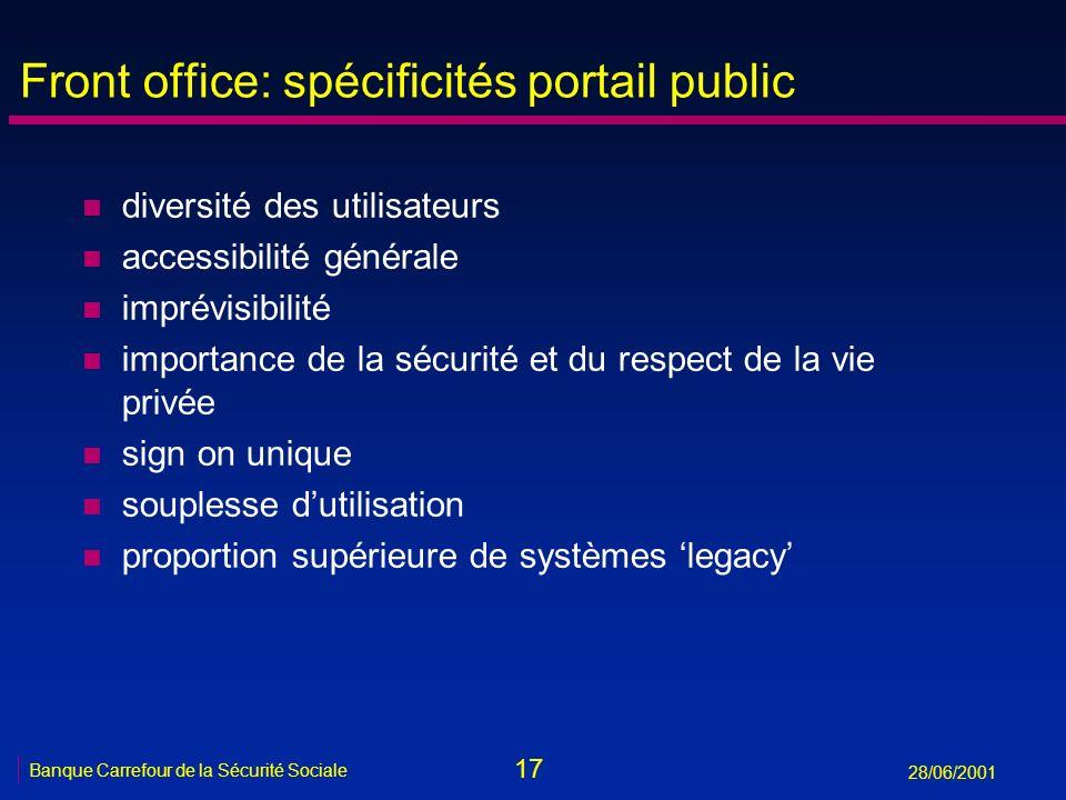 Front office: spécificités portail public