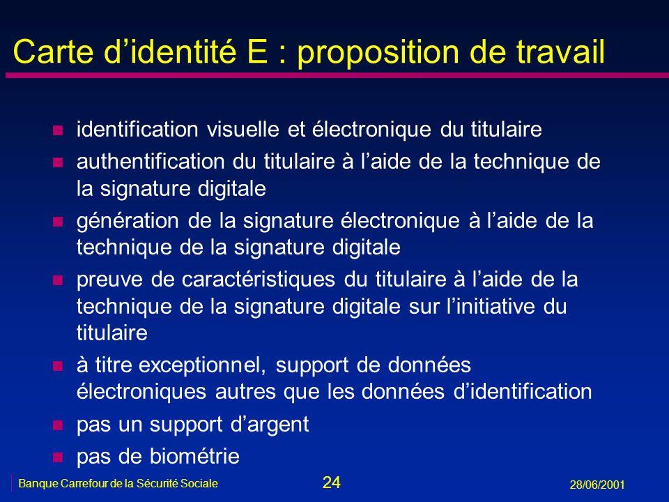 Carte d'identité E : proposition de travail