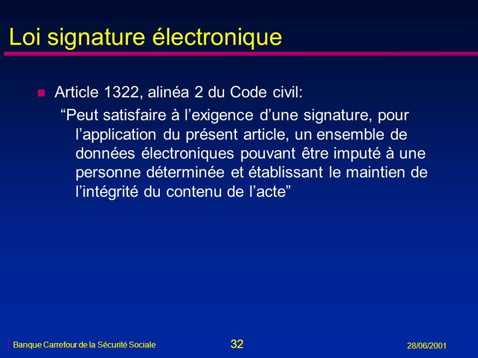 Loi signature électronique
