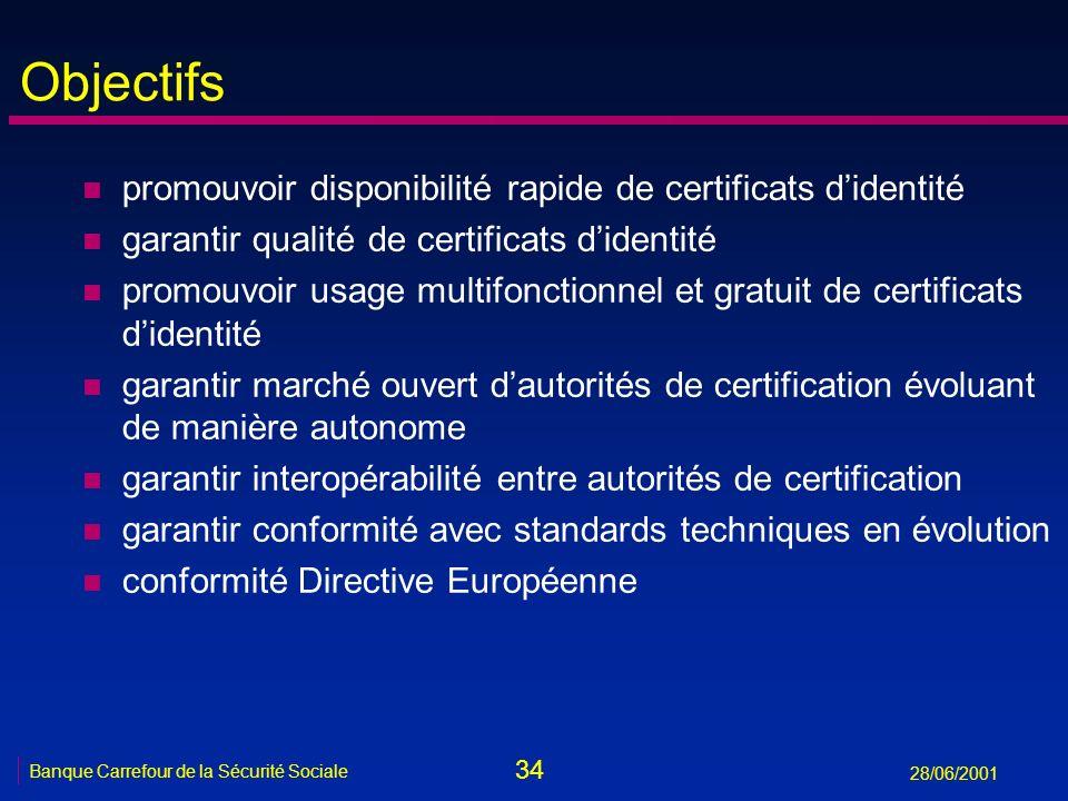Objectifs promouvoir disponibilité rapide de certificats d'identité