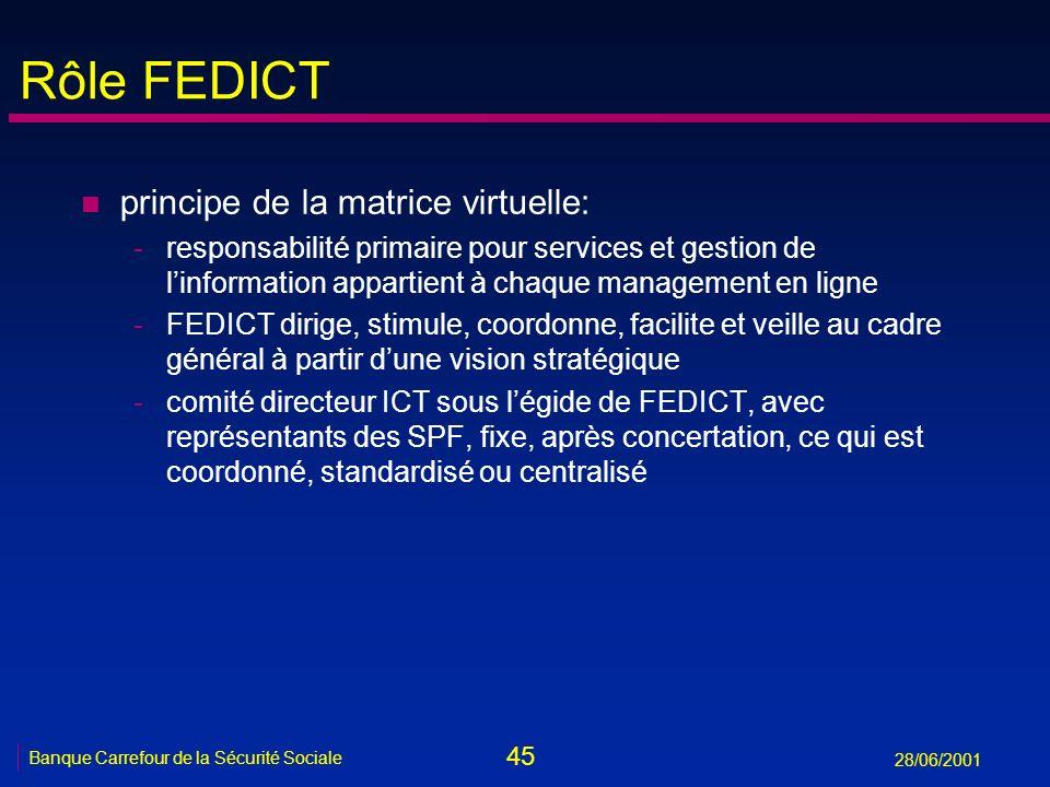 Rôle FEDICT principe de la matrice virtuelle: