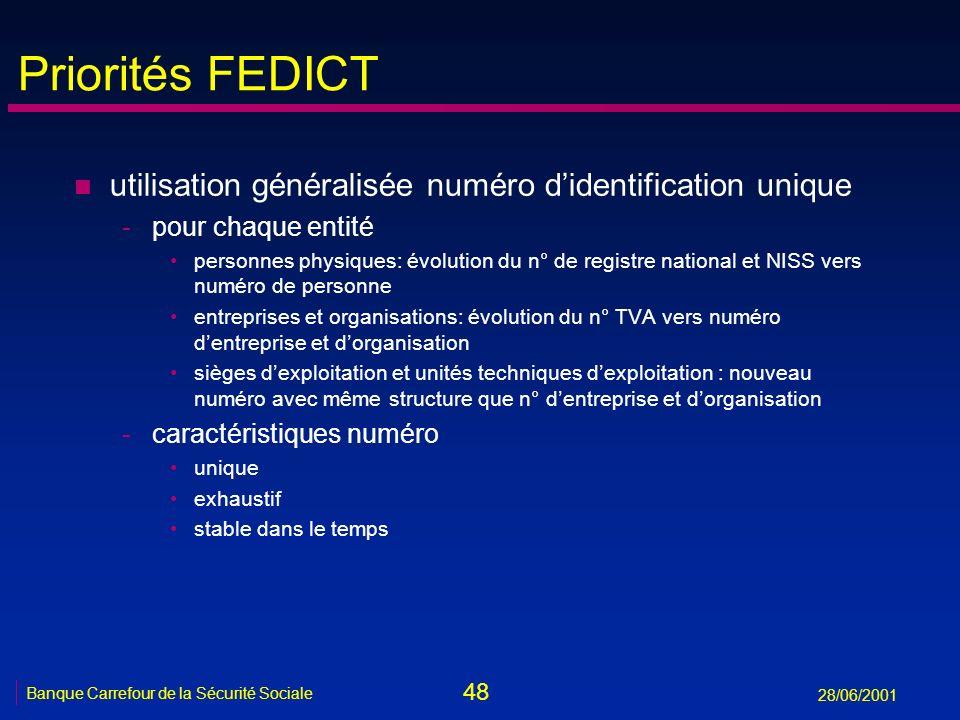 Priorités FEDICT utilisation généralisée numéro d'identification unique. pour chaque entité.